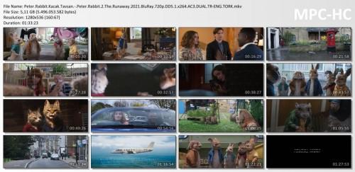 Peter.Rabbit.Kacak.Tavsan.-.Peter.Rabbit.2.The.Runaway.2021.BluRay.720p.DD5.1.x264.AC3.DUAL.TR-ENG.TORK.mkv_thumbs.jpg